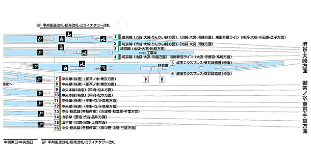 構内 渋谷 図 駅