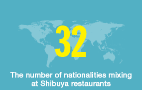 32 - The number of nationalities mixing  at Shibuya restaurants